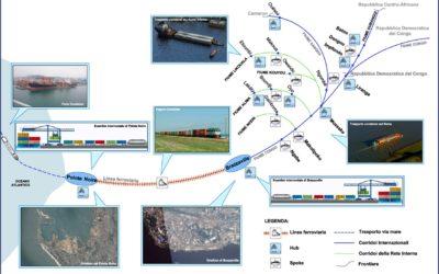 Studio di Fattibilita' Tecnico-Economica per lo sviluppo del sistema dei trasporti della Repubblica Del Congo
